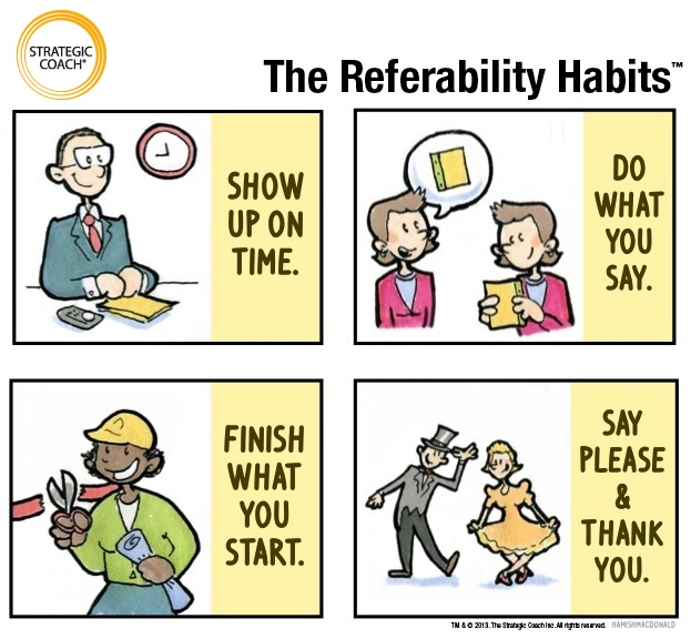 The Referability Habits™ illustrated by Hamish MacDonald. © The Strategic Coach Inc. All rights reserved.