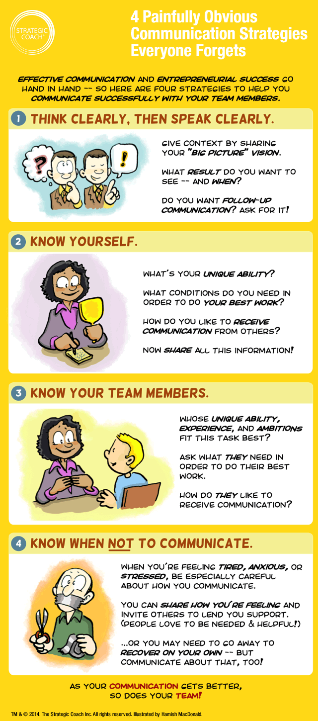 Four Painfully Obvious Communication Strategies Everyone Forgets. Illustrated by Hamish MacDonald.