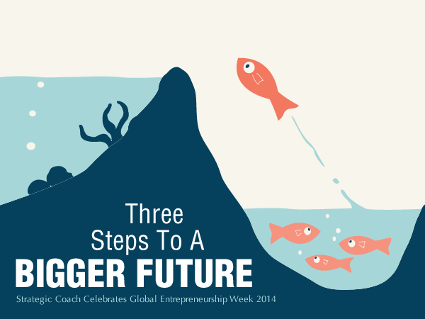 Three Steps To A Bigger Future. Strategic Coach celebrates Global Entrepreneurship Week.