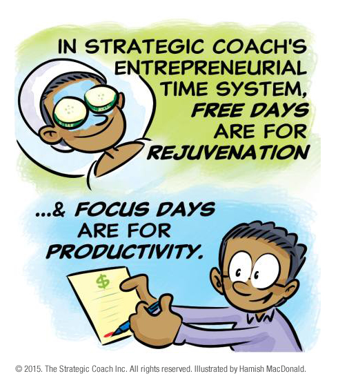 In Strategic Coach's Entrepreneurial Time System, Free Days are for rejuvenation… & Focus Days are for productivity.