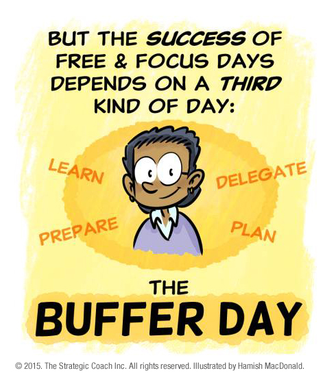 But the success of Free & Focus Days depends on a third kind of day: The Buffer Day