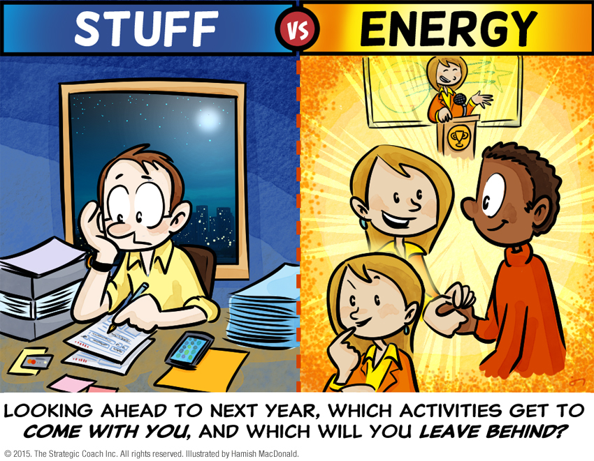 Stuff vs Energy. Looking ahead to next year, which activities get to come with you, and which will you leave behind?