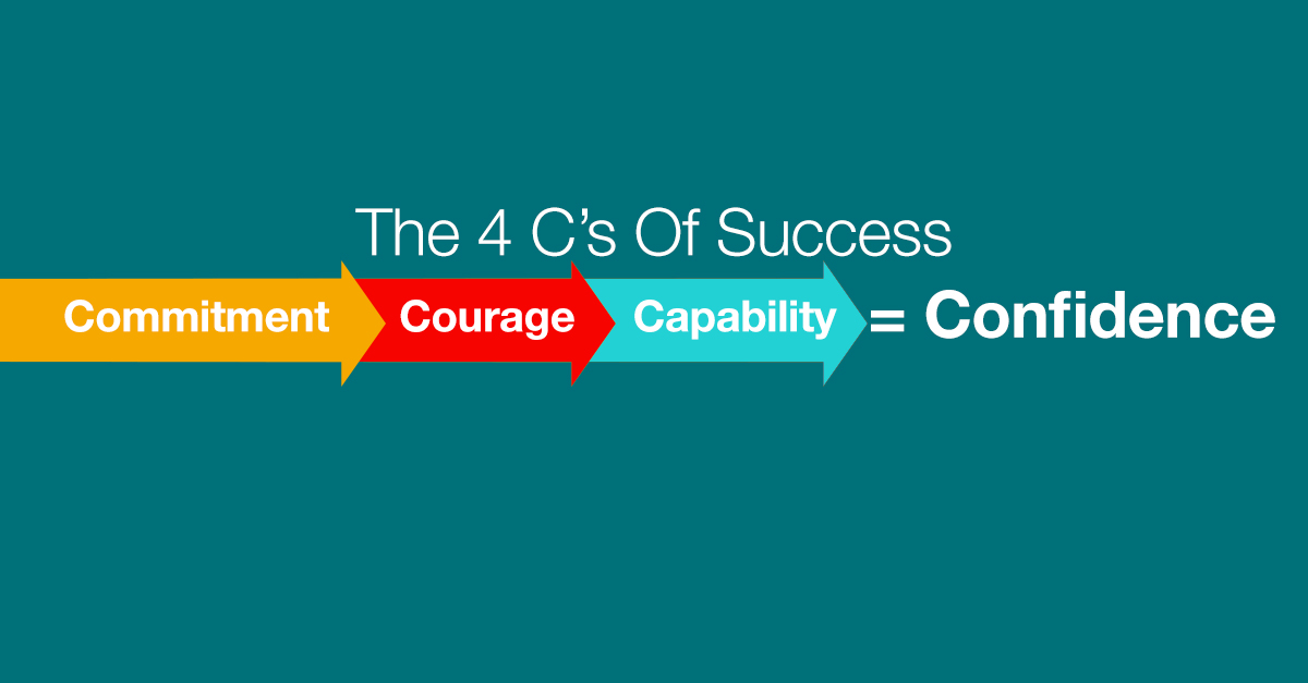 The 4 C's Of Success: Commitment > Courage > Capability = Confidence