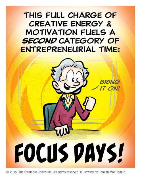 This full charge of creative energy and motivation fuels a second category of entrepreneurial time: Focus Days!