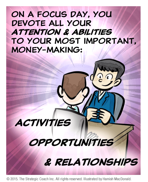 On a Focus Day, you devote all your attention and abilities to your most important, money-making: Activities Opportunities and Relationships.