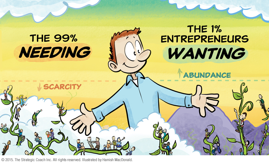 The 99% Needing vs The 1% Entrepreneurs Wanting